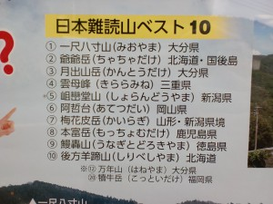 日本難読山ベスト10のポスターの画像
