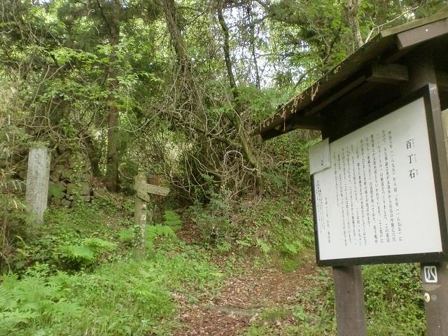 箸蔵街道の登山口 讃岐財田の百丁石にアクセスする方法