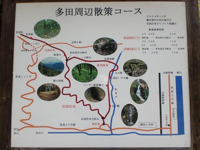 多田周辺散策コースの案内板
