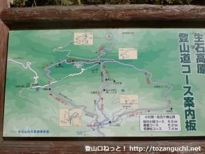 小川八幡バス停そばに設置してある生石ヶ峰の登山コース案内板