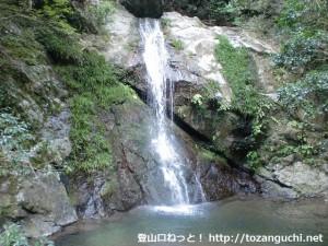 大滝川森林公園の御瀧神社にある大滝