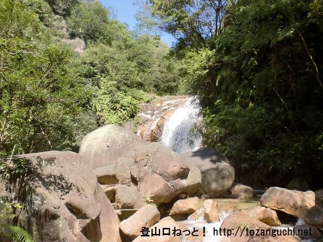 行者山の登山口 西山社と錦龍ノ滝にアクセスする方法