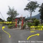登録有形文化財の藤岡住宅のすぐ先にある金剛山の天ヶ滝新道コースと久留野コースの分岐地点