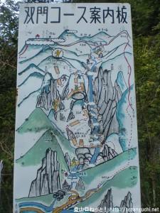 熊渡の弥山・八経ヶ岳登山口に設置してある登山道の略図