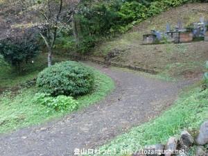 あきる野市の広徳寺の山門手前左側の登山道入口