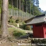 養澤神社の本殿の右側の赤い祠の上手に上る(あきる野市)