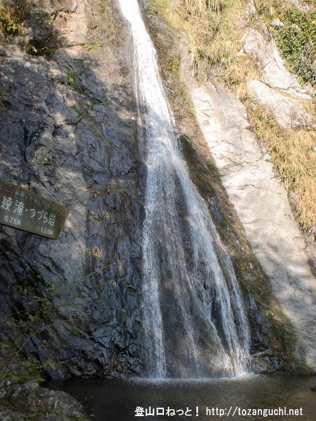 天狗の滝(東京都檜原村)