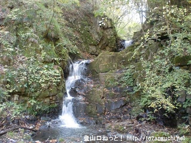 三頭山・槇寄山の登山口 九頭竜の滝のアクセスする方法