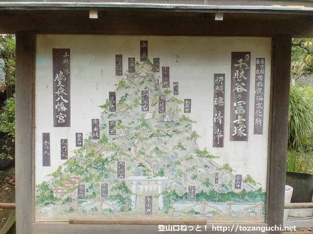 千駄ヶ谷の富士塚の見取り図
