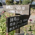 陣馬山登山口の栃谷尾根・奈良子峠と一ノ尾根の分岐地点に設置されている登山コースと所用時間が表示してある道標