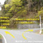 二子山の坂本登山口の手前の林道の入口