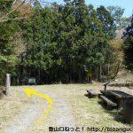 鳶ノ巣山の登山口となる県境の峠の林道のT字路