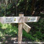 物見山の登山口に設置されている道標