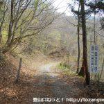 武尊神社の横にある林道ゲート