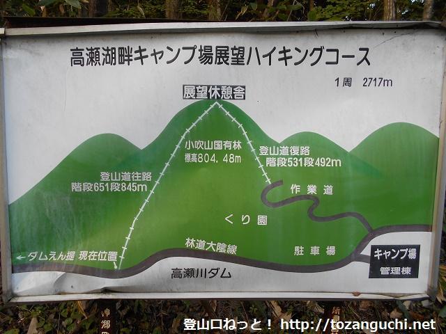 小吹山の登山コースの案内板