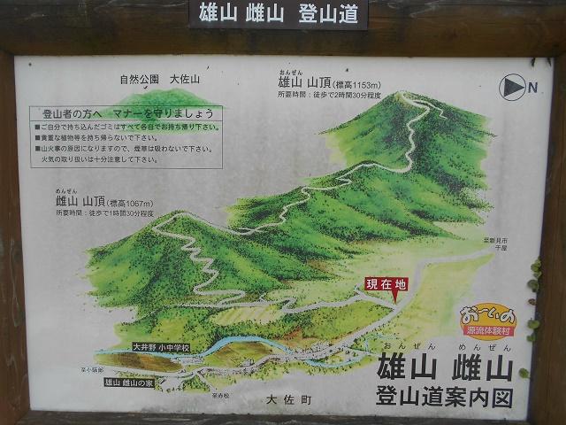 雄山・雌山の登山コースの案内板