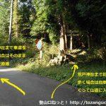 荒戸神社に向かう途中の車道沿いにある荒戸神社の旧参道の鳥居前