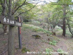 後山キャンプ場の広場の奥にある奥の院へ向かう遊歩道の入口