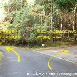 市原登山口に向かう林道の入口