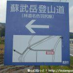 名色駐車場の西にある蘇武岳登山道を示す案内板