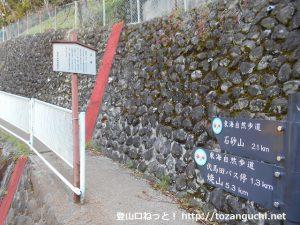 伏馬田の石砂山登山口
