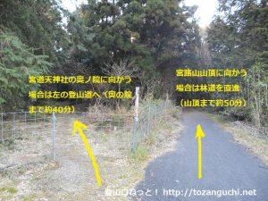 宮道天神社奥ノ院登り口前の林道分岐