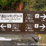 福用駅前の車道に設置されている八高山の登山コースを示す案内板