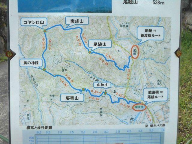 要害山、尾続山、コヤシロ山のハイキングコースの案内板