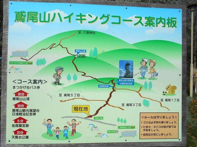 天覧台公園の入口に設置されている鳶尾山周辺のハイキングコースの案内板