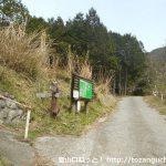 要害山の登山口(積翠寺側)