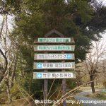 尾白渓谷と矢立石の林道分岐に設置してある道標